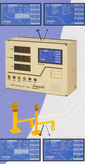Carbon-Silicon-Analyzer2 (1)