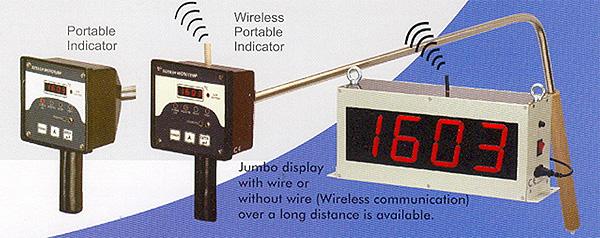 Portable-Temperature-Indicator